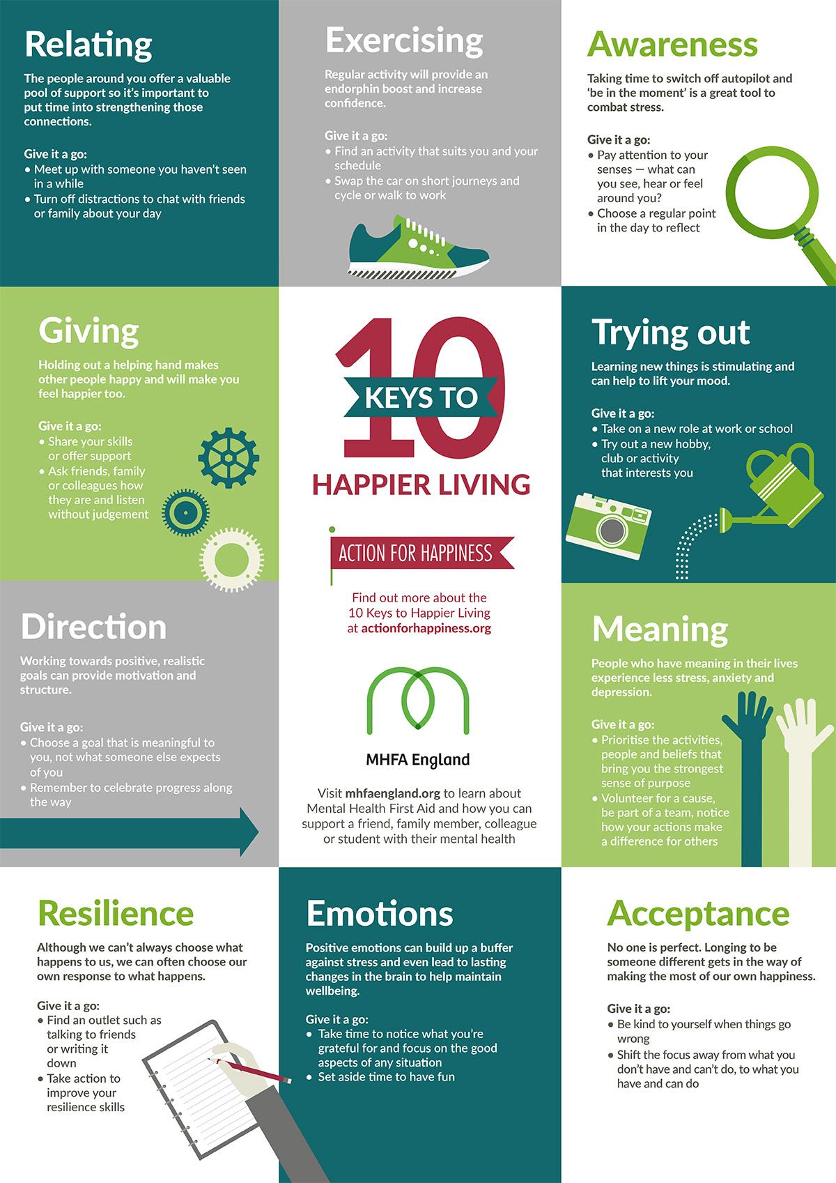 Mental health - 10 Keys to Happier Living